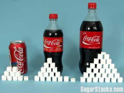 Drinking 1 litre of coke